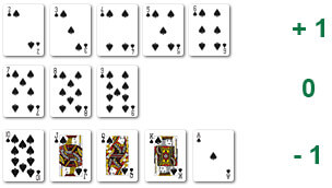 Live Blackjack Counting Cards