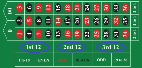 Roulette 3 Rows