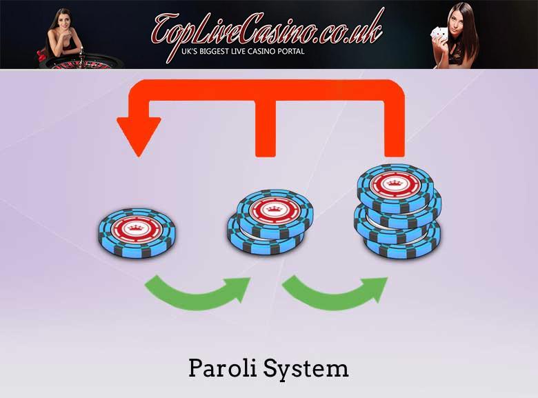 paroli system