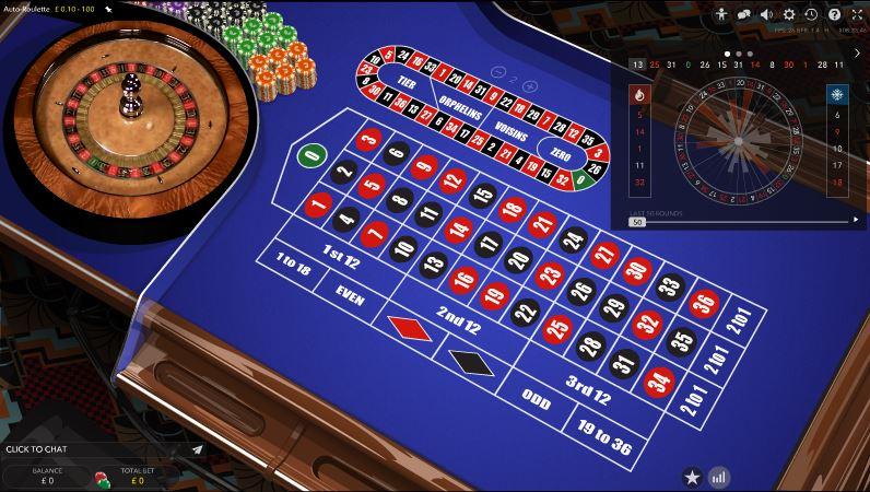 ShadowBet Live Casino Roulette