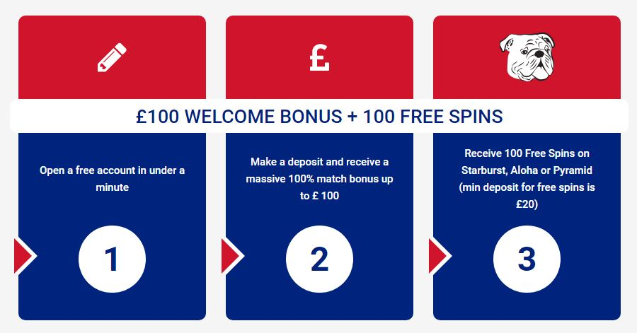 All British Live Casino Welcome Bonus